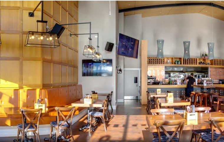 Inside bar for website